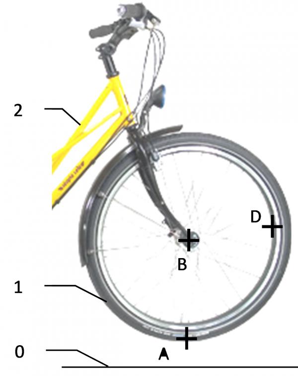 Vélo Ou Vélo Elliptique